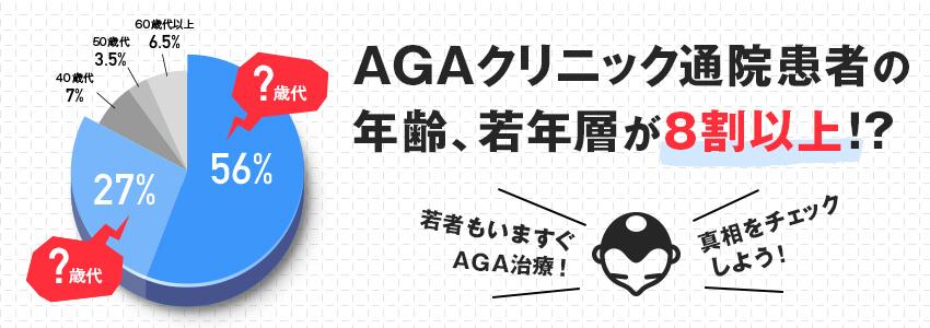 AGA治療クリニック処方薬セット